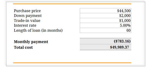 Used Car Down Payment Calculator >> Online Car Finance Monthly Payment Calculator Used Car