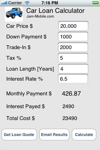 Car Loan Amortization Calculators Used Car Listings
